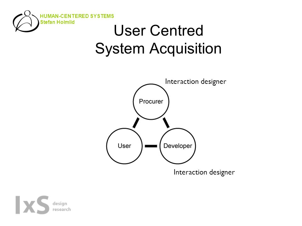 HUMAN-CENTERED SYSTEMS Stefan Holmlid User Centred System Acquisition Interaction designer