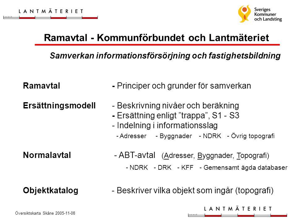 Översiktskarta Skåne 2005-11-08 Ramavtal - Kommunförbundet och Lantmäteriet Samverkan informationsförsörjning och fastighetsbildning Ramavtal- Principer och grunder för samverkan Ersättningsmodell - Beskrivning nivåer och beräkning - Ersättning enligt trappa , S1 - S3 - Indelning i informationsslag - Adresser - Byggnader - NDRK - Övrig topografi Normalavtal - ABT-avtal (Adresser, Byggnader, Topografi) - NDRK - DRK - KFF - Gemensamt ägda databaser Objektkatalog - Beskriver vilka objekt som ingår (topografi)