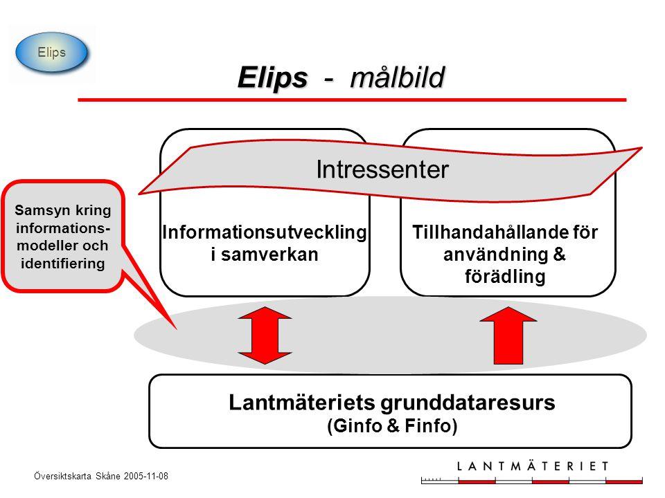 Översiktskarta Skåne 2005-11-08 Elips Samsyn kring informations- modeller och identifiering Elips - målbild Informationsutveckling i samverkan Tillhan