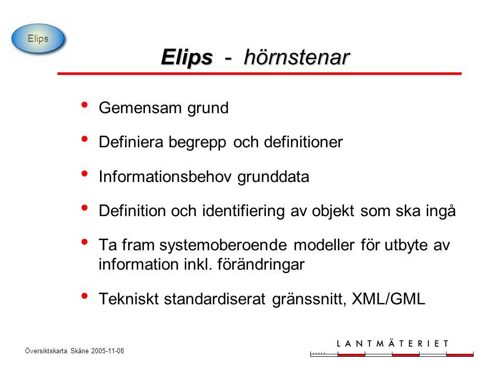 Översiktskarta Skåne 2005-11-08 Elips • Gemensam grund • Definiera begrepp och definitioner • Informationsbehov grunddata • Definition och identifieri