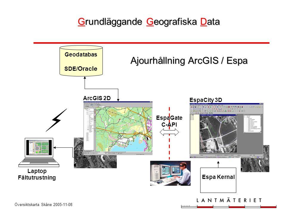 Översiktskarta Skåne 2005-11-08 ArcGIS 2D EspaGate C-API Laptop Fältutrustning Espa Kernal EspaCity 3D Geodatabas SDE/ Oracle Ajourhållning ArcGIS / Espa Grundläggande Geografiska Data