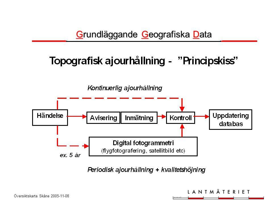 Översiktskarta Skåne 2005-11-08 Objektkatalog Topografiska objekt som ej ingår i ramavtalet mellan Svenska Kommunförbundet och Lantmäteriet