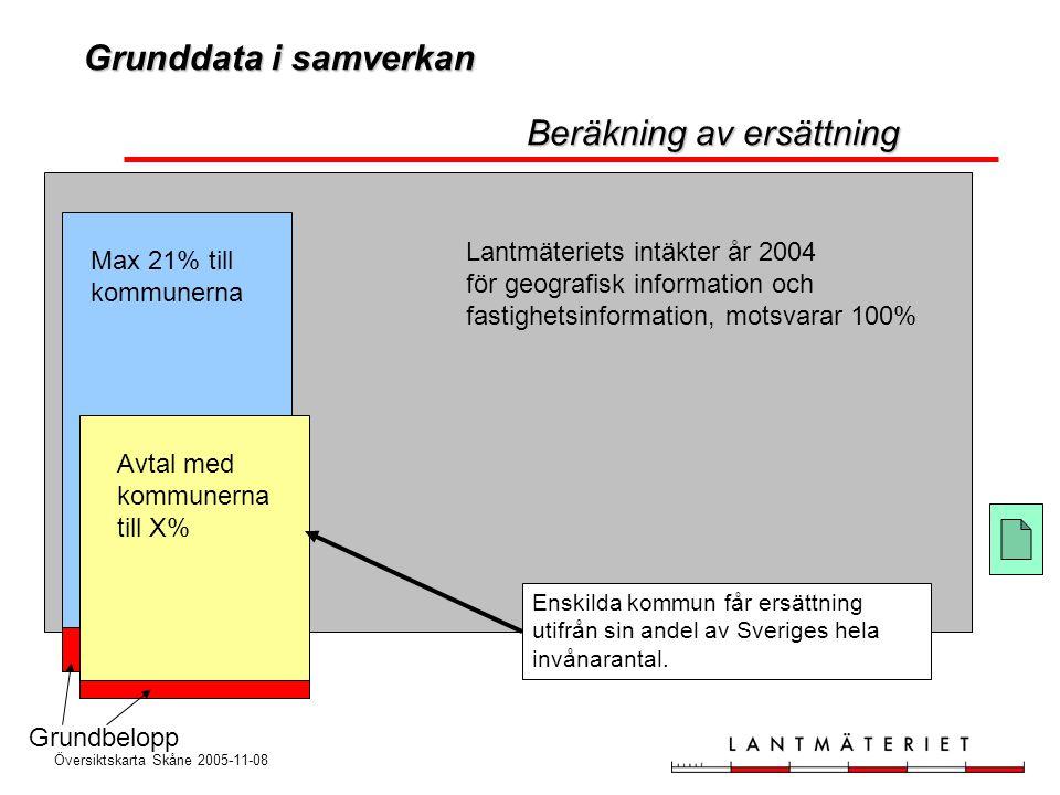 Översiktskarta Skåne 2005-11-08 Lantmäteriets intäkter år 2004 för geografisk information och fastighetsinformation, motsvarar 100% Max 21% till kommunerna Avtal med kommunerna till X% Grundbelopp Enskilda kommun får ersättning utifrån sin andel av Sveriges hela invånarantal.