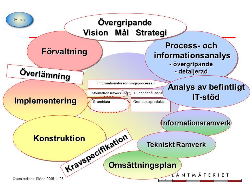Översiktskarta Skåne 2005-11-08 Elips FörvaltningFörvaltning Process- och informationsanalys - övergripande - detaljerad informationsanalys - övergripande - detaljerad Process- och informationsanalys - övergripande - detaljerad informationsanalys - övergripande - detaljerad Grunddata Informationsutveckling Grunddataprodukter Implementering Omsättningsplan Övergripande Vision Mål Strategi Övergripande KonstruktionKonstruktion Kravspecifikation InformationsförsörjningsprocessenÖverlämning Analys av befintligt IT-stöd Tillhandahållande Informationsramverk Tekniskt Ramverk