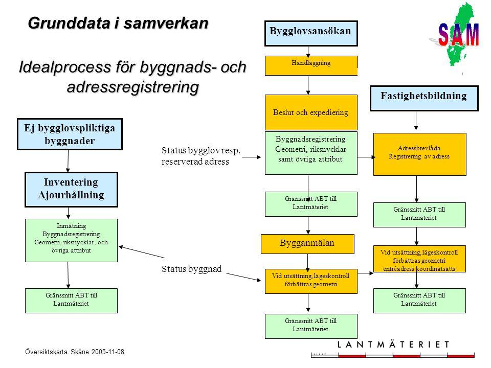 Översiktskarta Skåne 2005-11-08 Idealprocess för byggnads- och adressregistrering Bygglovsansökan Handläggning Beslut och expediering Byggnadsregistre