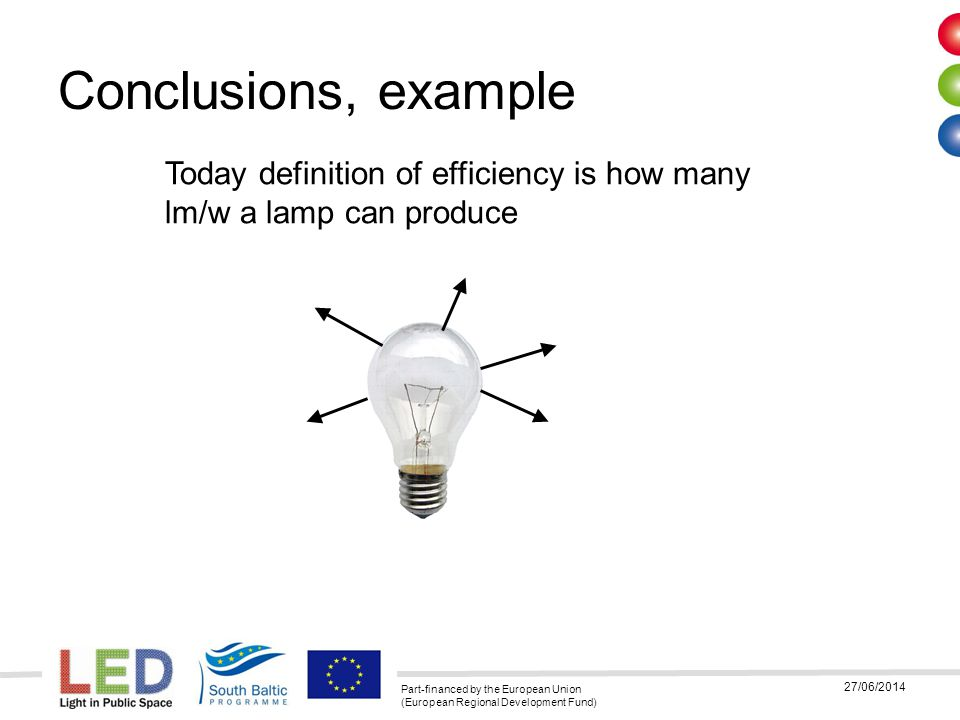 Part-financed by the European Union (European Regional Development Fund) 27/06/2014 Today definition of efficiency is how many lm/w a lamp can produce