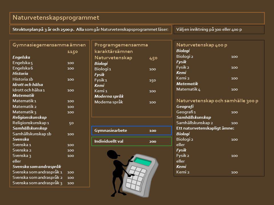 Naturvetenskapsprogrammet Strukturplan på 3 år och 2500 p. Alla som går Naturvetenskapsprogrammet läser: Gymnasiegemensamma ämnen 1150 Engelska Engels
