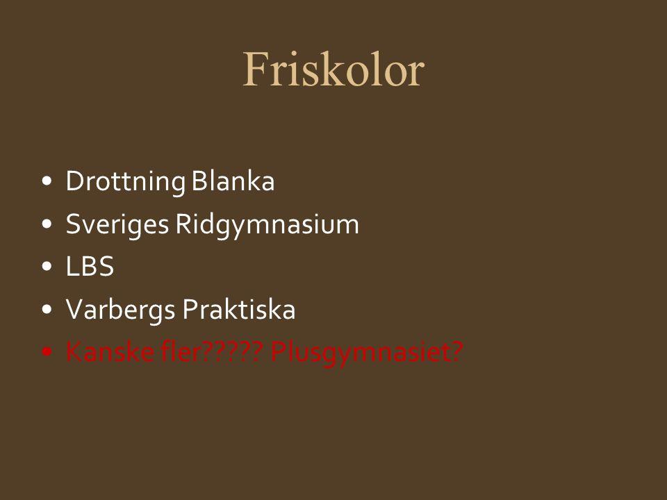 Friskolor •Drottning Blanka •Sveriges Ridgymnasium •LBS •Varbergs Praktiska •Kanske fler????? Plusgymnasiet?