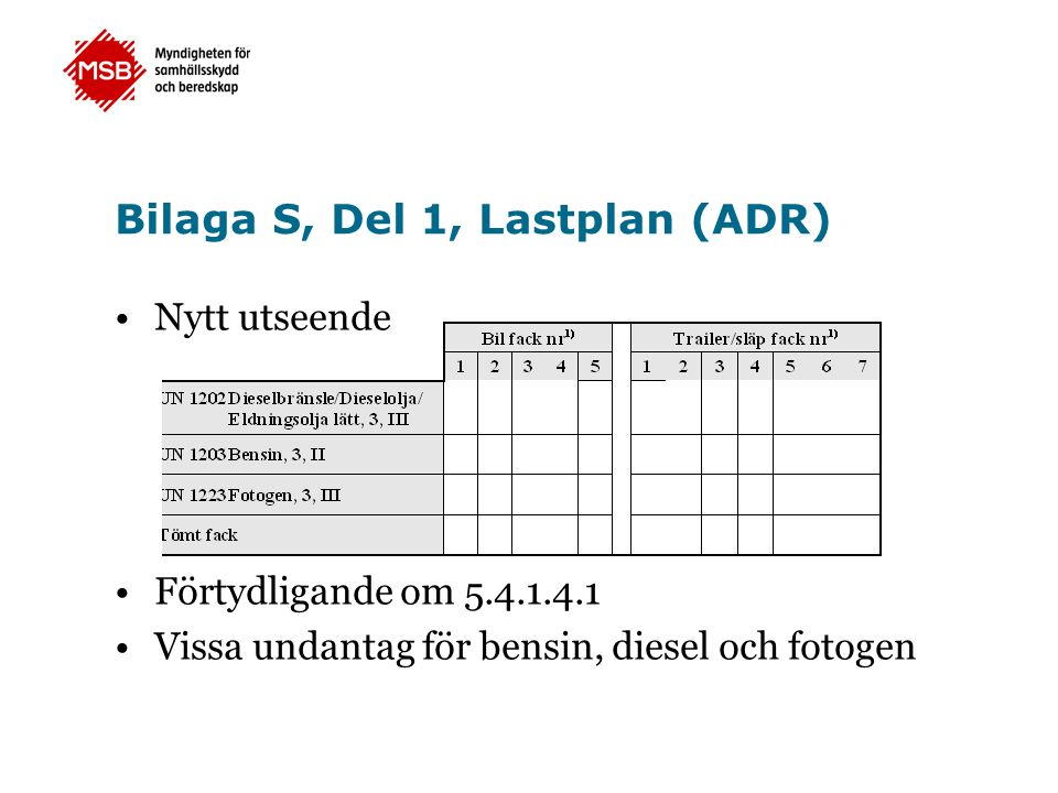 Bilaga S, Del 1, Lastplan (ADR) •Nytt utseende •Förtydligande om 5.4.1.4.1 •Vissa undantag för bensin, diesel och fotogen