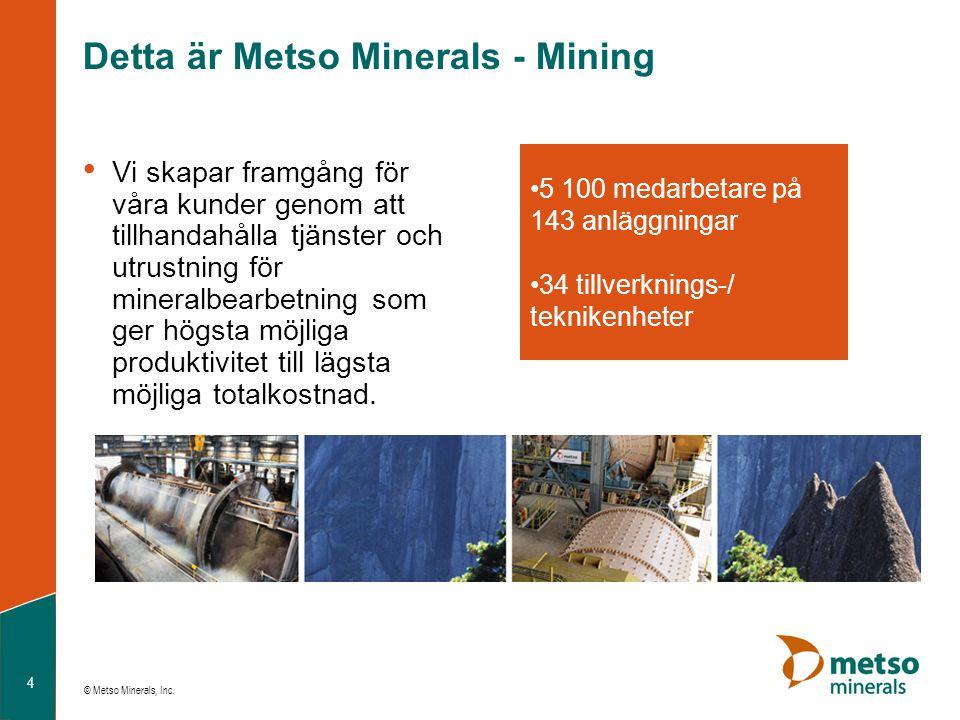 © Metso Minerals, Inc. 5 Bland våra kunder finns…
