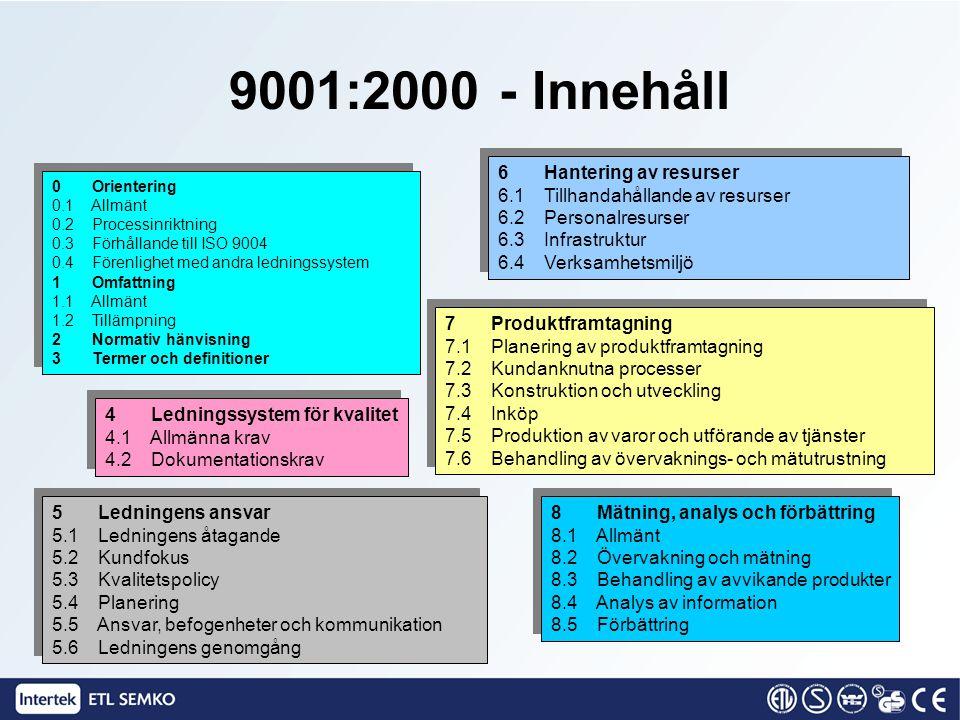 9001:2000 - Innehåll 6 Hantering av resurser 6.1 Tillhandahållande av resurser 6.2 Personalresurser 6.3 Infrastruktur 6.4 Verksamhetsmiljö 6 Hantering