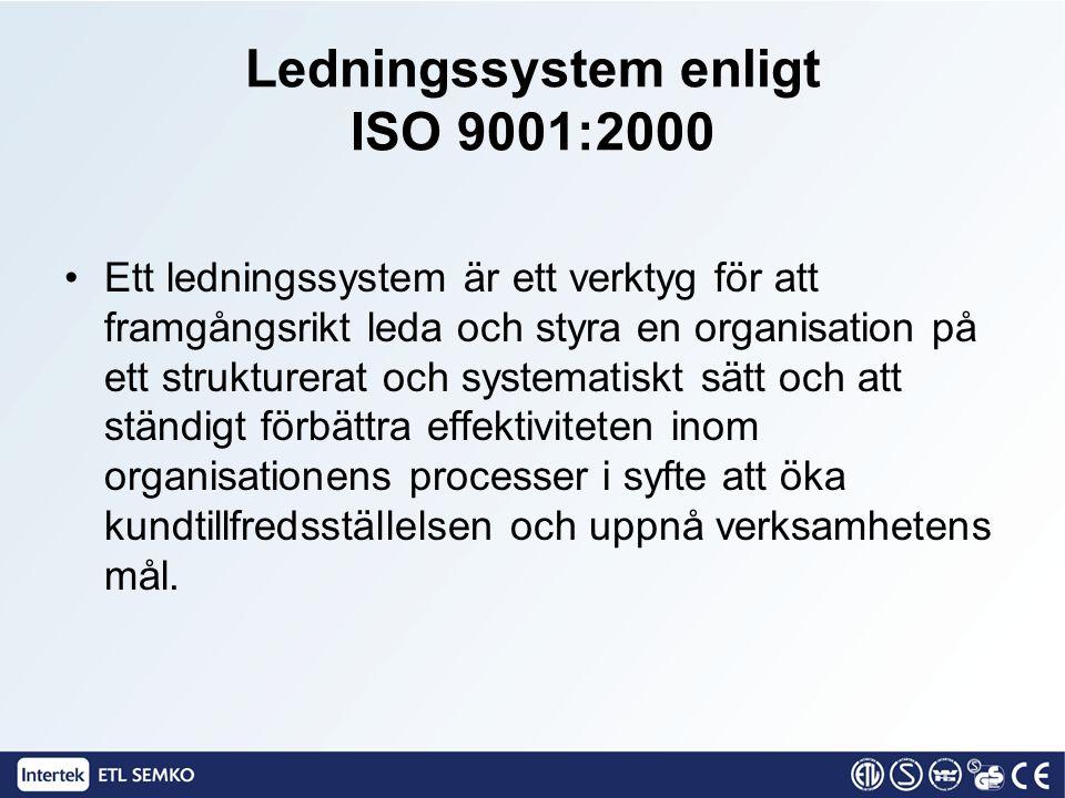 Ledningssystem enligt ISO 9001:2000 •Ett ledningssystem är ett verktyg för att framgångsrikt leda och styra en organisation på ett strukturerat och sy