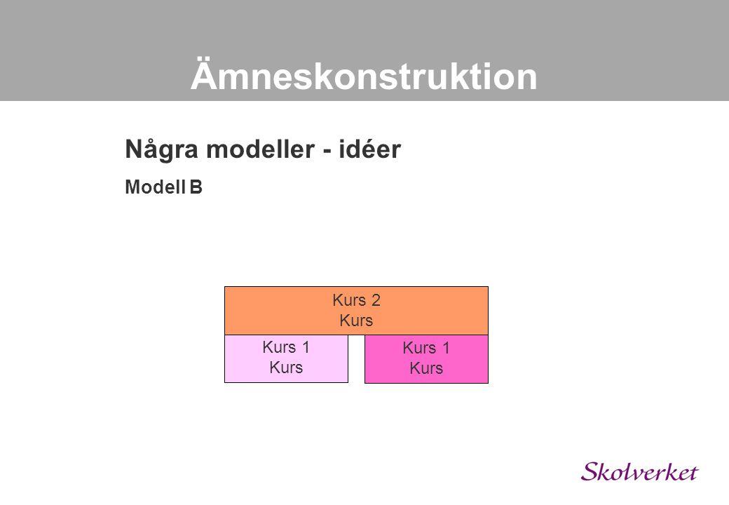 Ämneskonstruktion Några modeller - idéer Modell A Kurs 3 Kurs Kurs 2 Kurs Kurs 1 Kurs