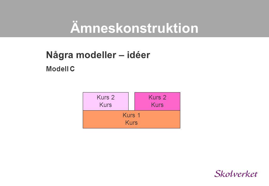 Ämneskonstruktion Några modeller - idéer Modell B Kurs 1 Kurs Kurs 1 Kurs Kurs 2 Kurs
