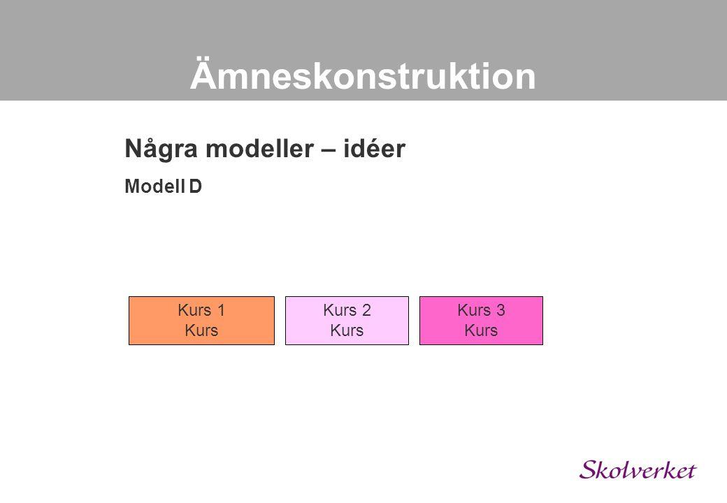Ämneskonstruktion Några modeller – idéer Modell C Kurs 2 Kurs Kurs 2 Kurs Kurs 1 Kurs