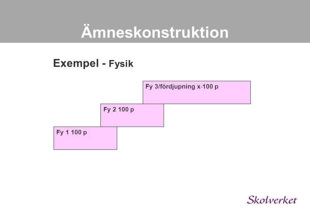 Ämneskonstruktion Några modeller – idéer Modell D Kurs 2 Kurs Kurs 3 Kurs Kurs 1 Kurs