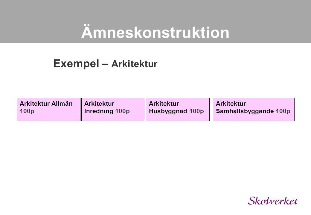 Ämneskonstruktion Exempel - Fysik Fy 1 100 p Fy 2 100 p Fy 3/fördjupning x  100 p