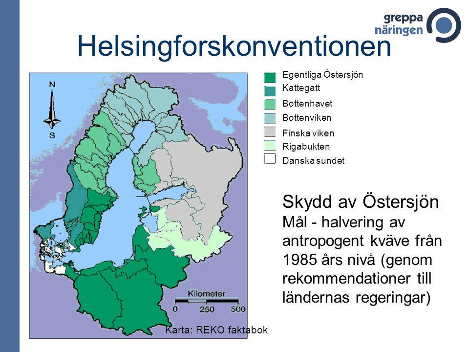 Helsingforskonventionen Egentliga Östersjön Kattegatt Bottenhavet Bottenviken Finska viken Rigabukten Danska sundet Skydd av Östersjön Mål - halvering