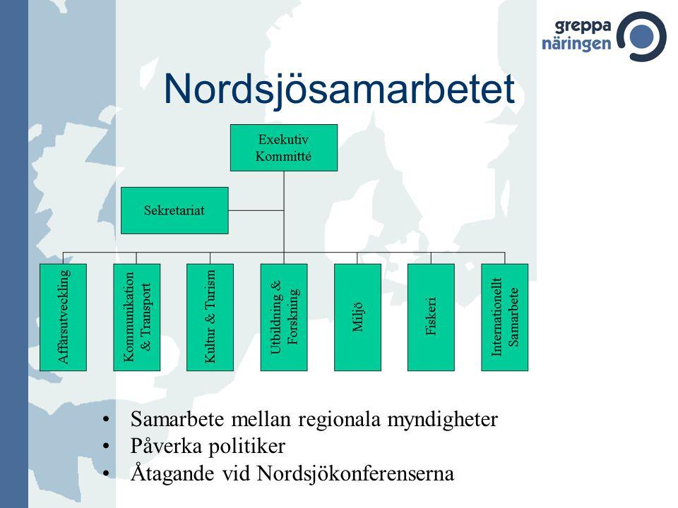 Nordsjösamarbetet •Samarbete mellan regionala myndigheter •Påverka politiker •Åtagande vid Nordsjökonferenserna