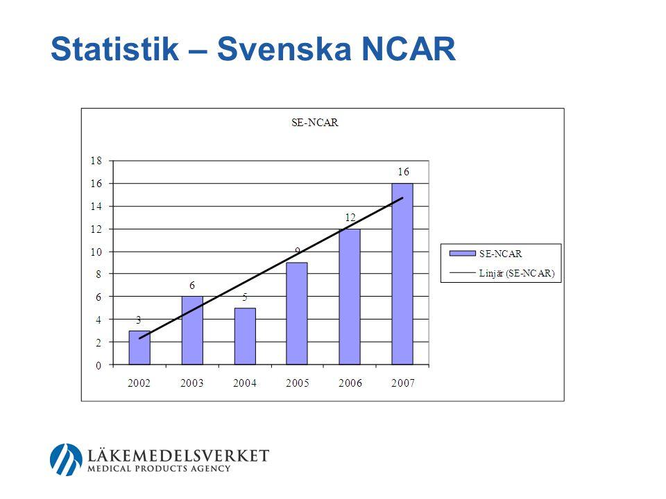Statistik – Svenska NCAR