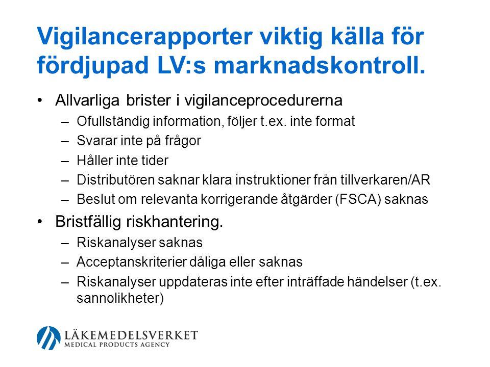 Vigilancerapporter viktig källa för fördjupad LV:s marknadskontroll.