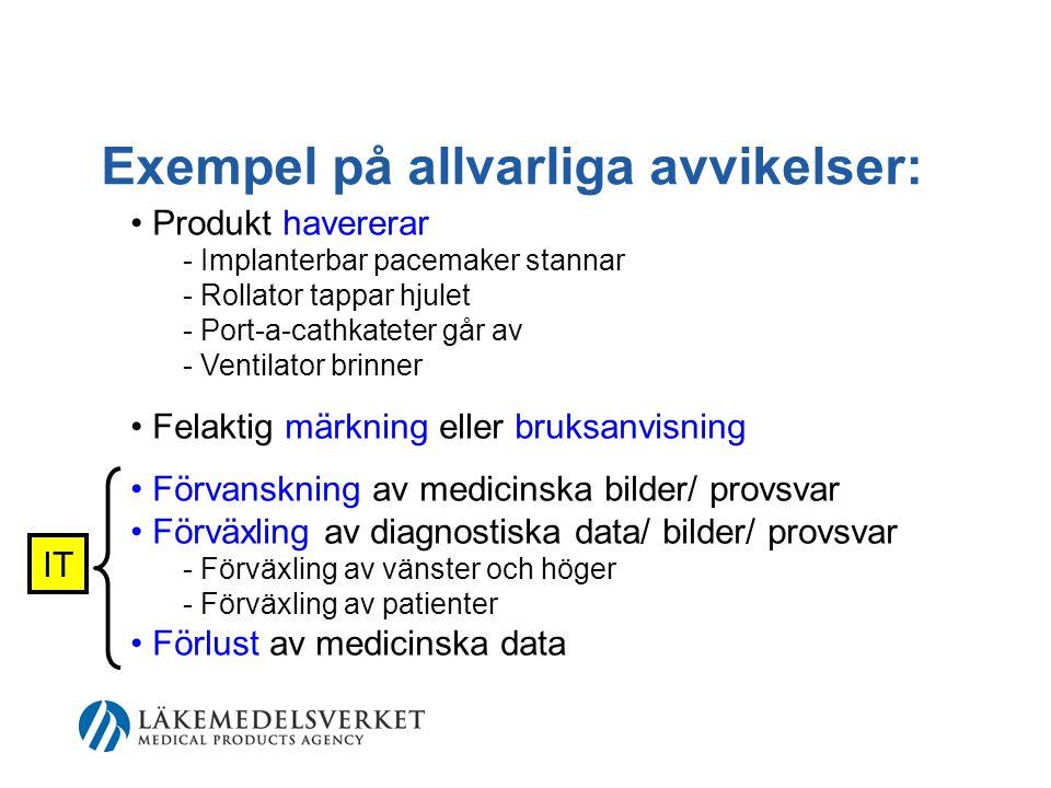 •Produkt havererar - Implanterbar pacemaker stannar - Rollator tappar hjulet - Port-a-cathkateter går av - Ventilator brinner •Felaktig märkning eller bruksanvisning •Förvanskning av medicinska bilder/ provsvar •Förväxling av diagnostiska data/ bilder/ provsvar - Förväxling av vänster och höger - Förväxling av patienter •Förlust av medicinska data Exempel på allvarliga avvikelser: IT