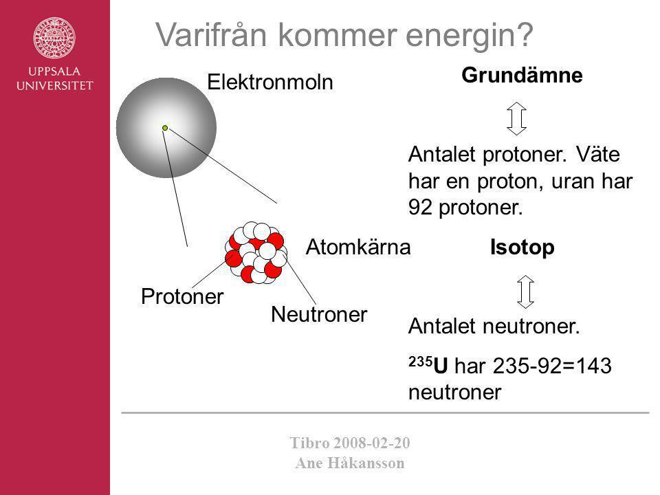 Tibro 2008-02-20 Ane Håkansson Varifrån kommer energin? Protoner Elektronmoln Atomkärna Neutroner Grundämne Antalet protoner. Väte har en proton, uran
