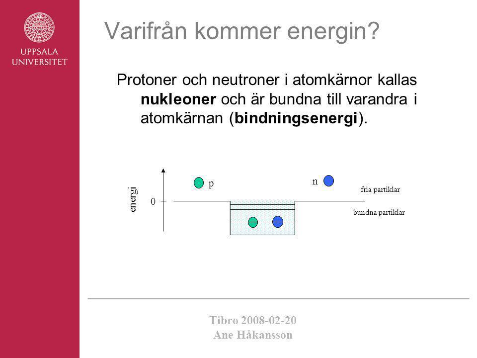 Tibro 2008-02-20 Ane Håkansson Varifrån kommer energin? Protoner och neutroner i atomkärnor kallas nukleoner och är bundna till varandra i atomkärnan