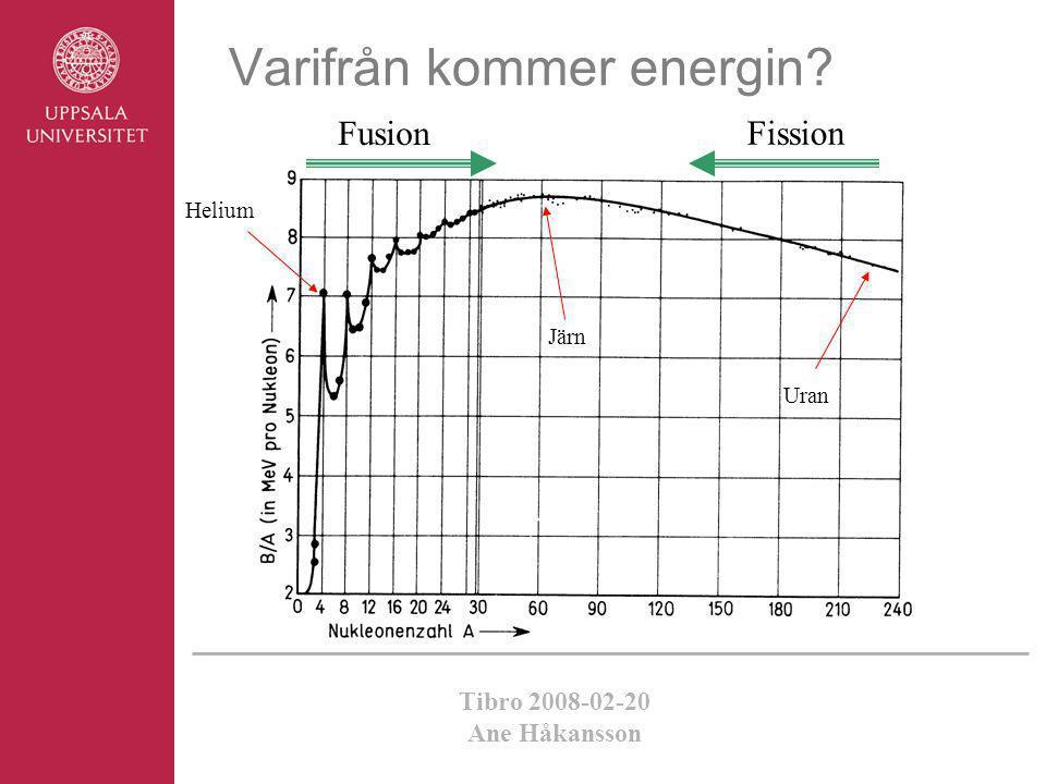 Tibro 2008-02-20 Ane Håkansson Kärnenergi -fissionsprocessen Fissionsfragment t ex 137 Cs
