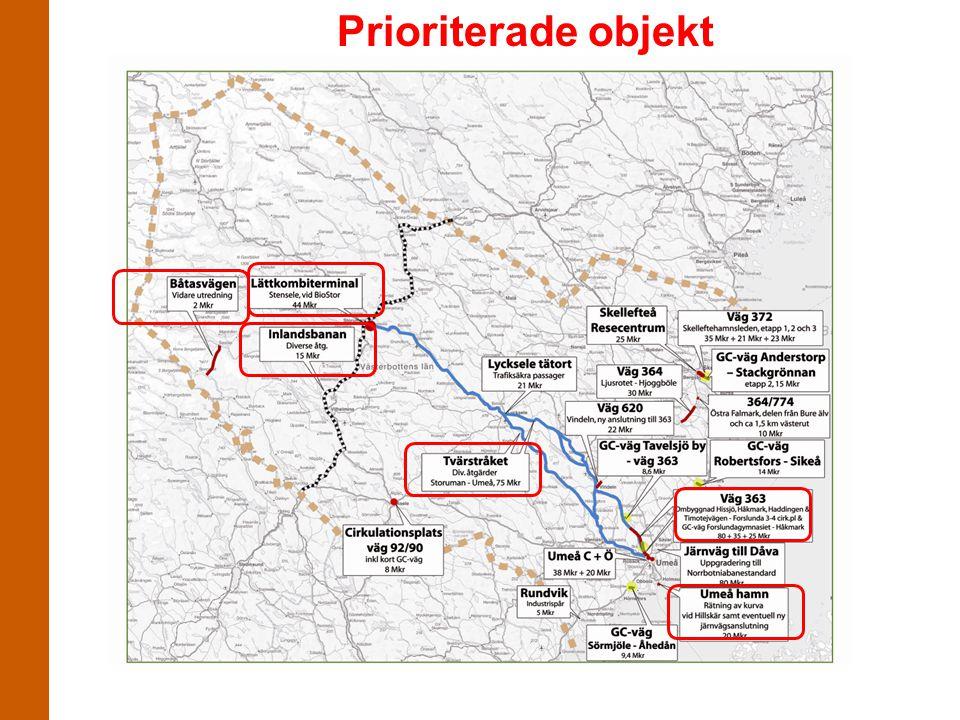 www.regionvasterbotten.se Prioriterade objekt