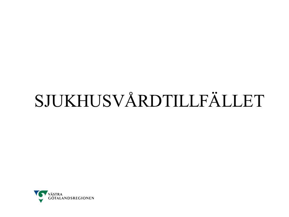 SJUKHUSVÅRDTILLFÄLLET