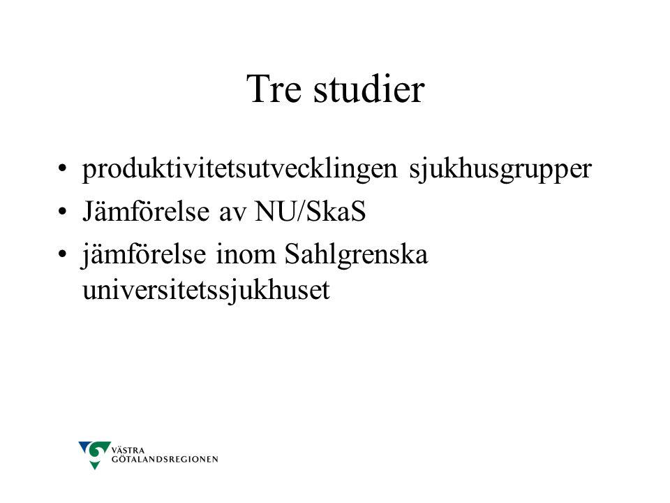 Tre studier •produktivitetsutvecklingen sjukhusgrupper •Jämförelse av NU/SkaS •jämförelse inom Sahlgrenska universitetssjukhuset