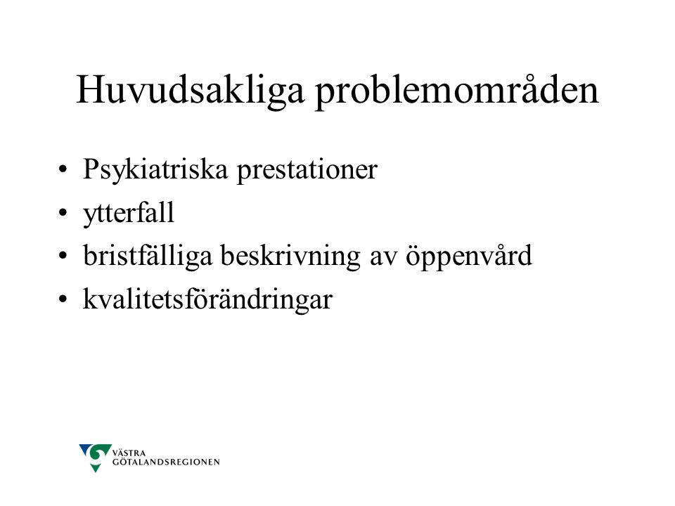 Huvudsakliga problemområden •Psykiatriska prestationer •ytterfall •bristfälliga beskrivning av öppenvård •kvalitetsförändringar