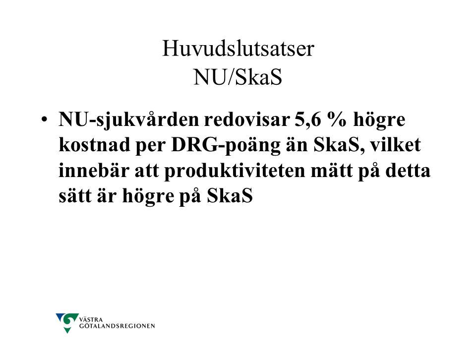 Huvudslutsatser NU/SkaS •NU-sjukvården redovisar 5,6 % högre kostnad per DRG-poäng än SkaS, vilket innebär att produktiviteten mätt på detta sätt är h