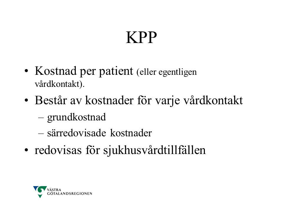KPP •Kostnad per patient (eller egentligen vårdkontakt). •Består av kostnader för varje vårdkontakt –grundkostnad –särredovisade kostnader •redovisas