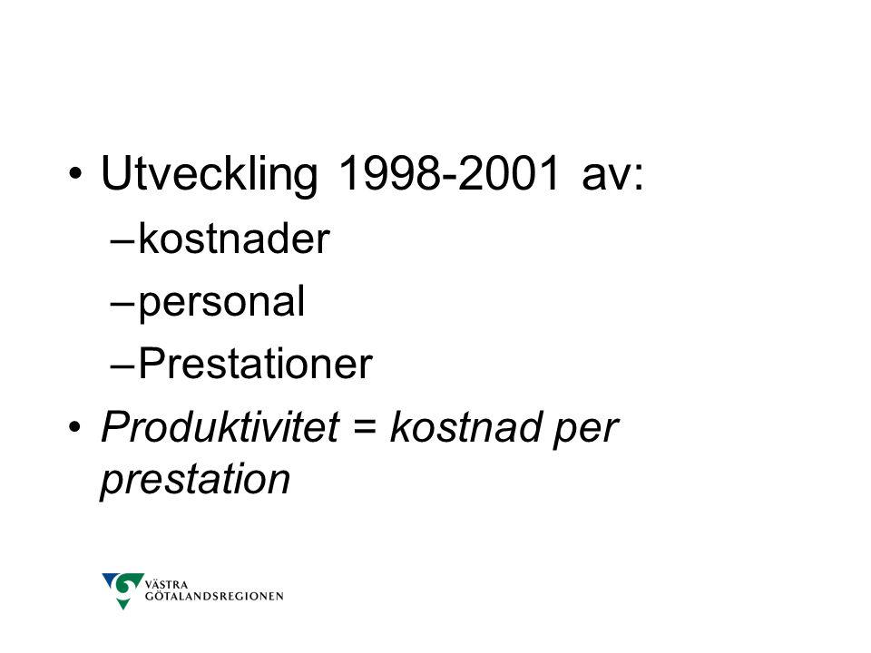 •Utveckling 1998-2001 av: –kostnader –personal –Prestationer •Produktivitet = kostnad per prestation