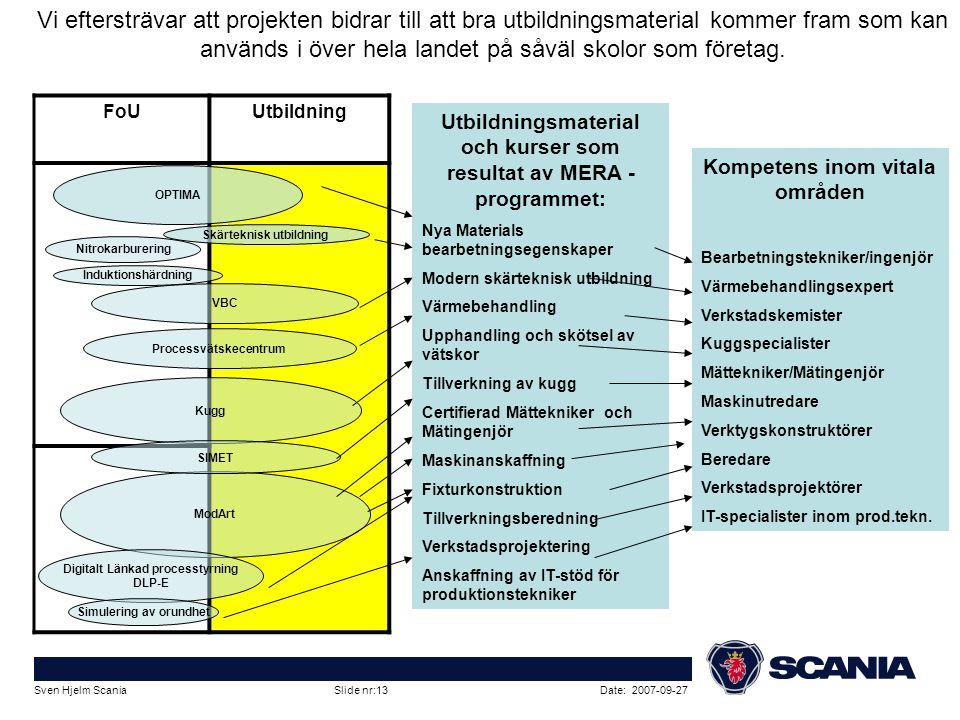 Date: 2007-09-27Sven Hjelm Scania Slide nr:13 Vi eftersträvar att projekten bidrar till att bra utbildningsmaterial kommer fram som kan används i över