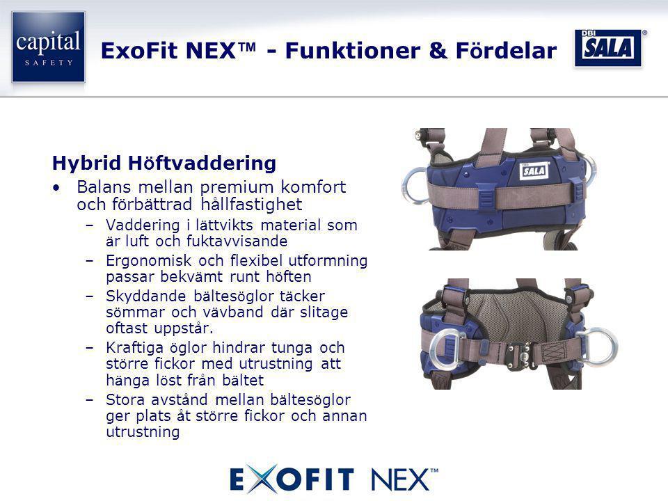 ExoFit NEX ™ - Funktioner & F ö rdelar Hybrid H ö ftvaddering •Balans mellan premium komfort och f ö rb ä ttrad h å llfastighet –Vaddering i l ä ttvik