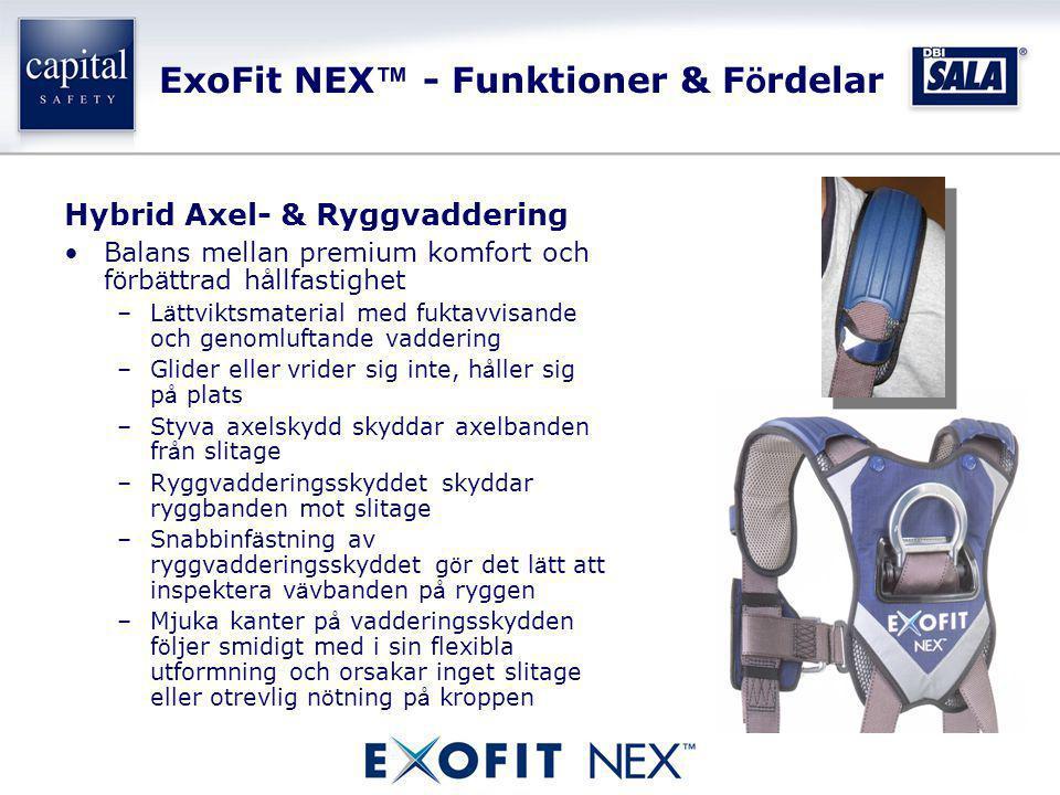 ExoFit NEX ™ - Funktioner & F ö rdelar Hybrid Axel- & Ryggvaddering •Balans mellan premium komfort och f ö rb ä ttrad h å llfastighet –L ä ttviktsmate