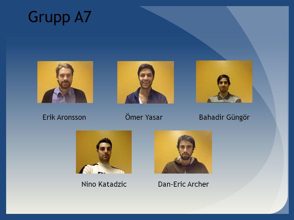 Grupp A7 Erik AronssonBahadir GüngörÖmer Yasar Nino KatadzicDan-Eric Archer