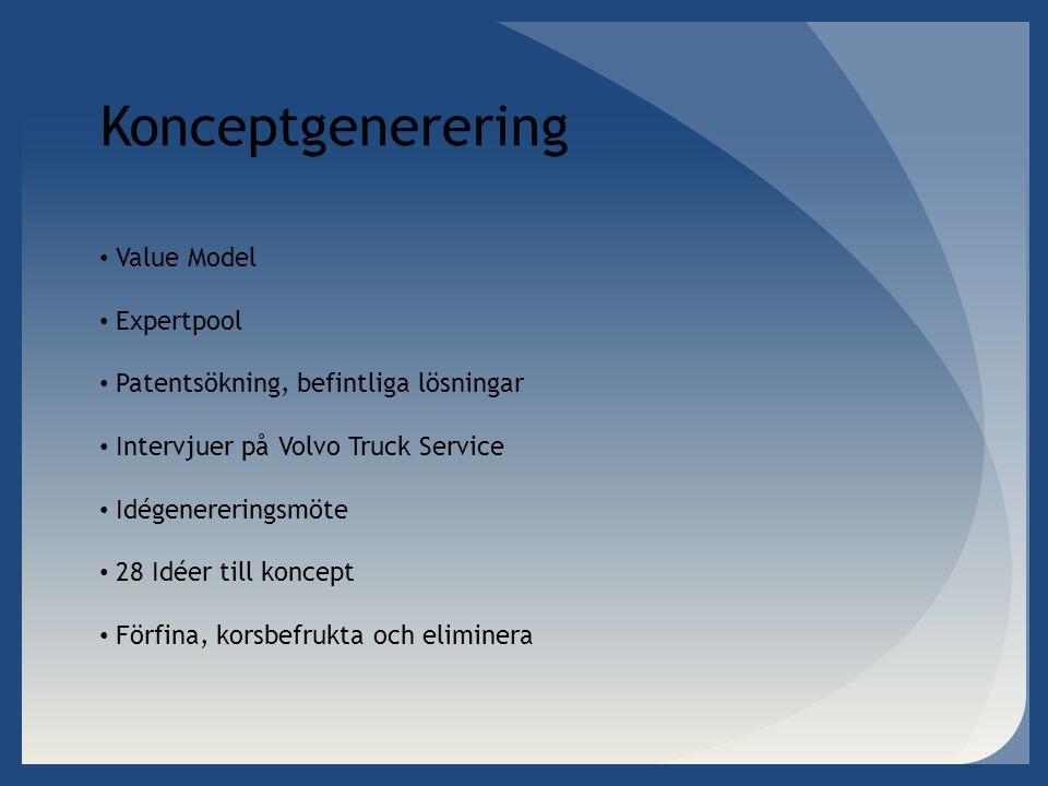 Konceptgenerering • Value Model • Expertpool • Patentsökning, befintliga lösningar • Intervjuer på Volvo Truck Service • Idégenereringsmöte • 28 Idéer till koncept • Förfina, korsbefrukta och eliminera