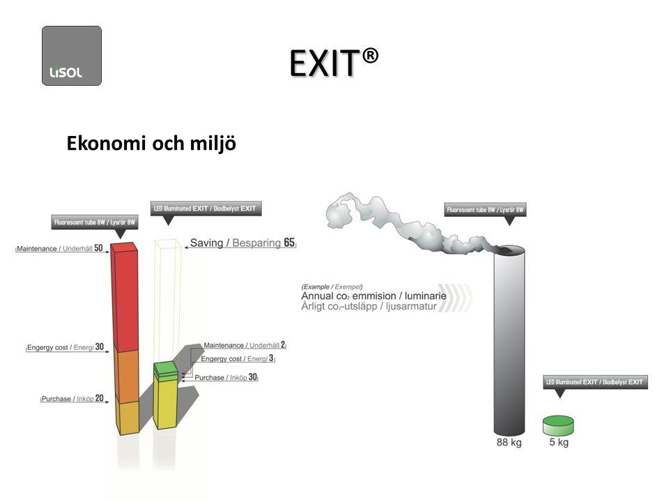 EXIT EXIT® Ekonomi och miljö