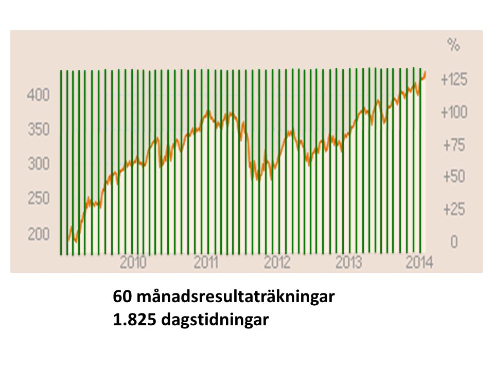 Hållbarhet Planeten Människor Ekonomi Teknik <90%<50%<100% SMGC