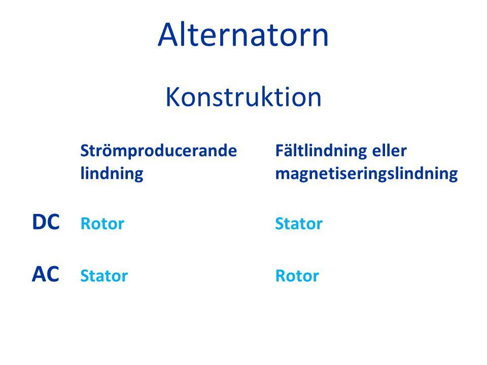 StrömproducerandeFältlindning eller lindningmagnetiseringslindning DC RotorStator AC StatorRotor
