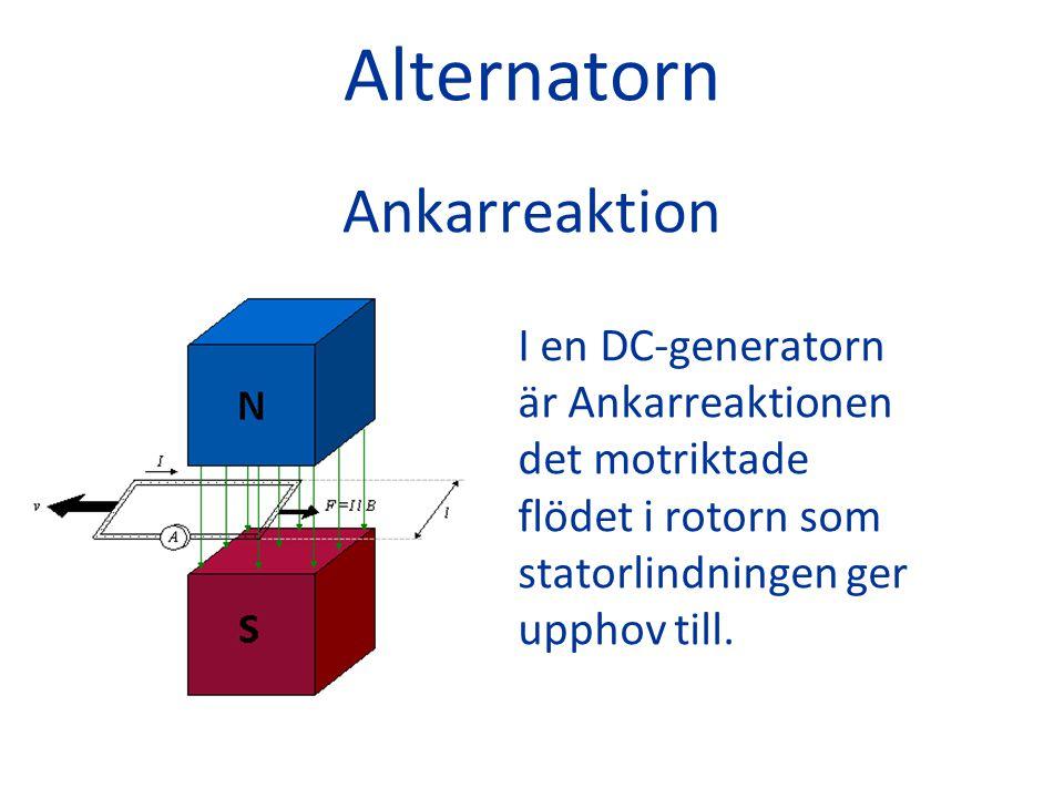 Alternatorn Ankarreaktion I en DC-generatorn är Ankarreaktionen det motriktade flödet i rotorn som statorlindningen ger upphov till.