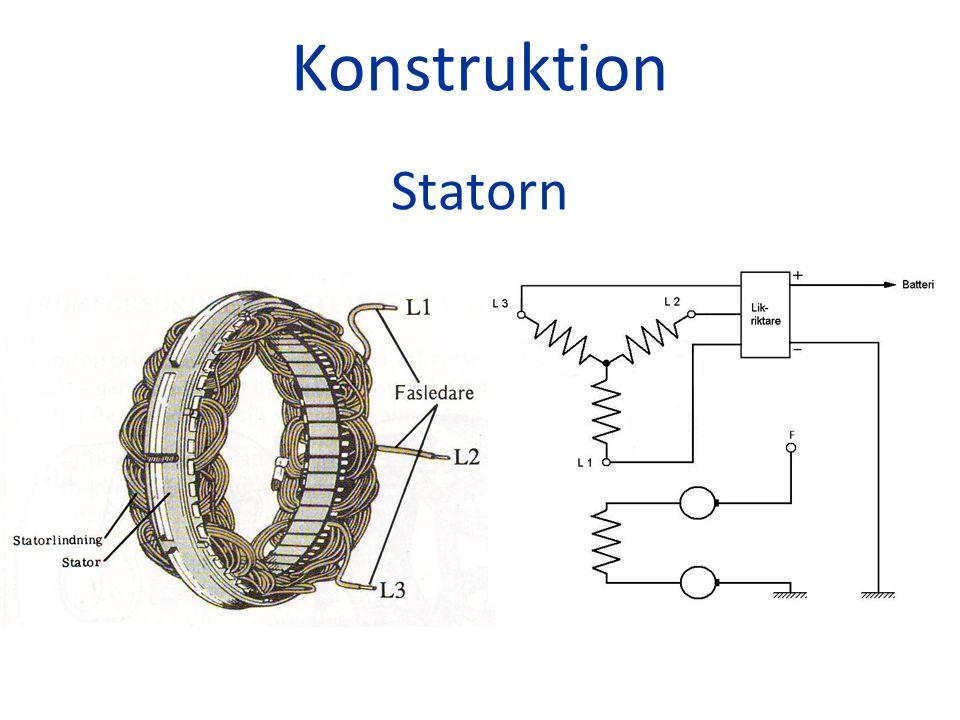 Konstruktion Statorn