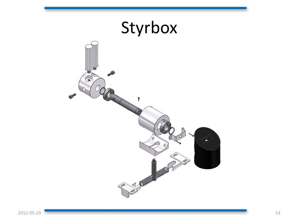 Styrbox 142012-05-29