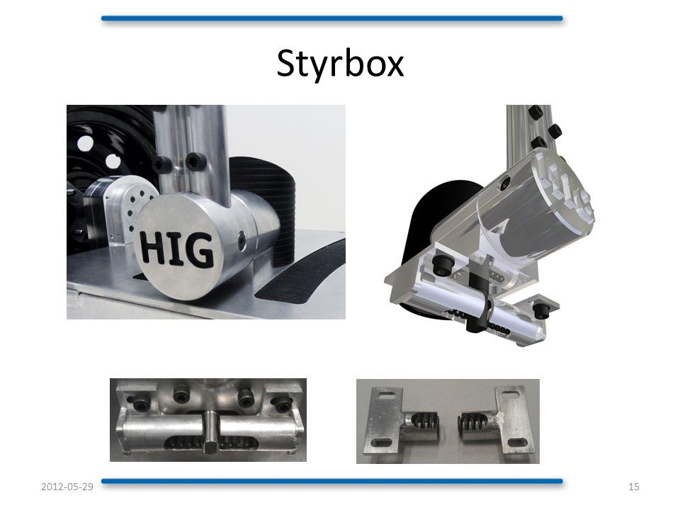 Styrbox 152012-05-29