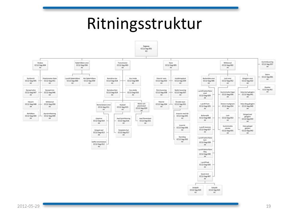 Ritningsstruktur 192012-05-29