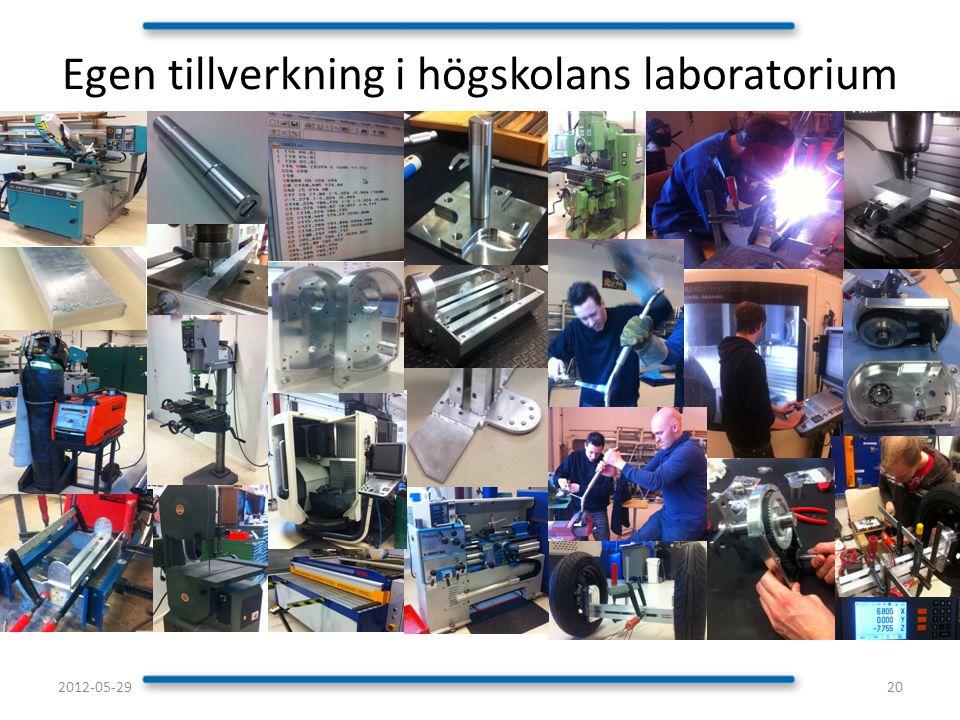 Egen tillverkning i högskolans laboratorium 202012-05-29